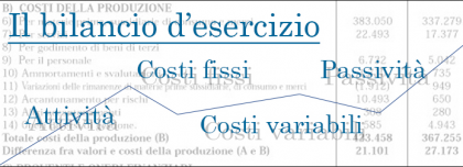 """Rapporto Economia Taranto 2016, tutti i veri """"numeri"""" dell'imprenditoria tarantina   7a puntata"""