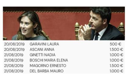 Ecco chi ha finanziato la scissione premeditata di Matteo Renzi dal Pd
